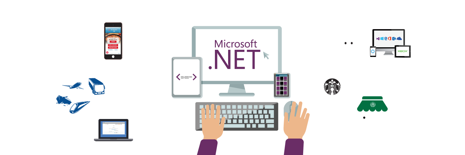 common-uses-of-.net-core